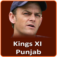 Astrology Predictions of Kings XI Punjab for IPL 2013