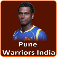 Astrology Predictions of Pune Warriors India for IPL 2013