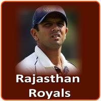 Astrology Predictions of Rajasthan Royals for IPL 2013