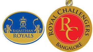 RR Vs RCB Astrology Prediction, IPL 2014 Astrology Prediction