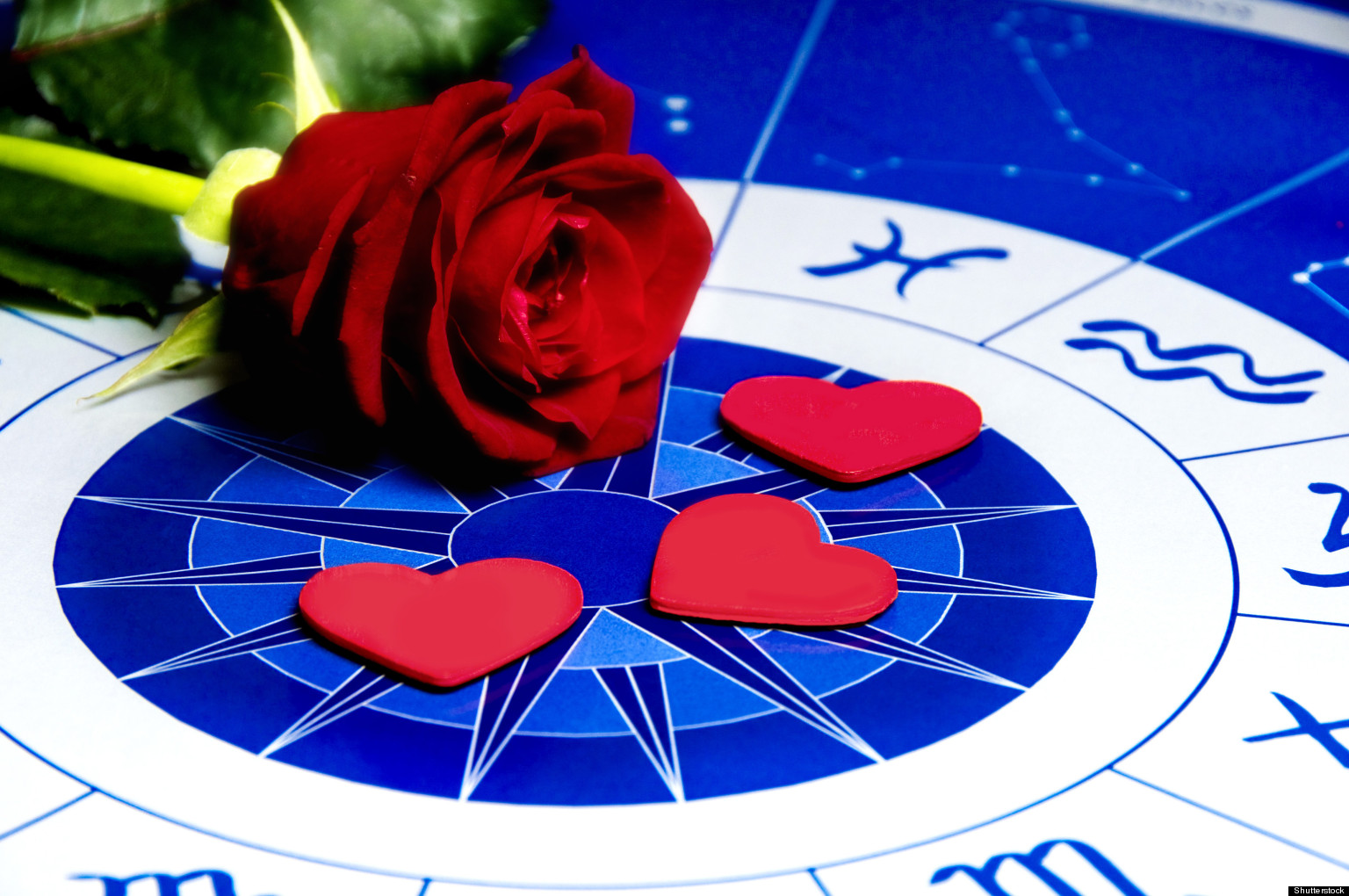 Love horoscope 2015 nvjuhfo Image collections