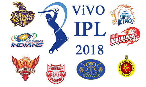 IPL Schedule 2017 | IPL Points Table | VIVO IPL 10