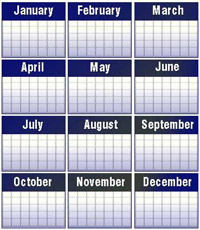 Monthly astrology can predict how your month will be