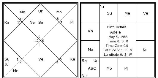 Chinese Horoscope Dating Matching Chart Airplane Crash