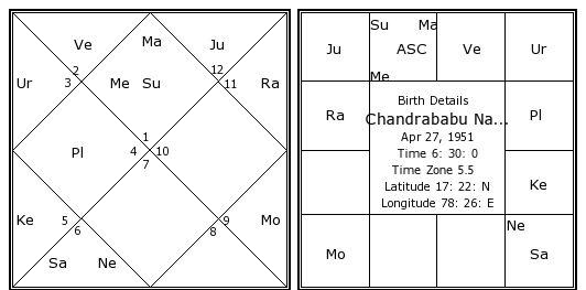 2015 Horoscope