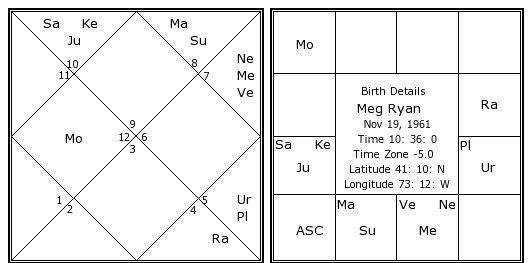 knull meg nå zodiac dates