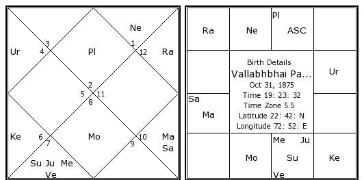 Essay on gandhiji in gujarati horoscopes