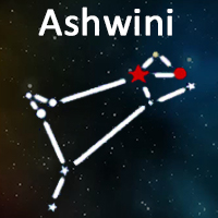 The symbol of Ashwini Nakshatra