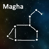 The symbol of Magha Nakshatra