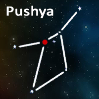 The symbol of Pushya Nakshatra