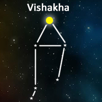 The symbol of Vishakha Nakshatra