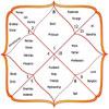 kundli software software horoscope informer traditional will kundli