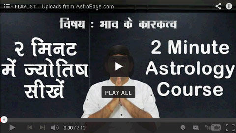Watch 2 Minute Astrology Tutorials