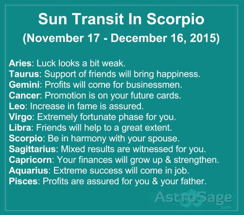 November 10 Zodiac - Full Horoscope Personality