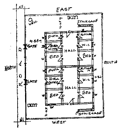 on this, house plan can be made. The length and breadth of the- house