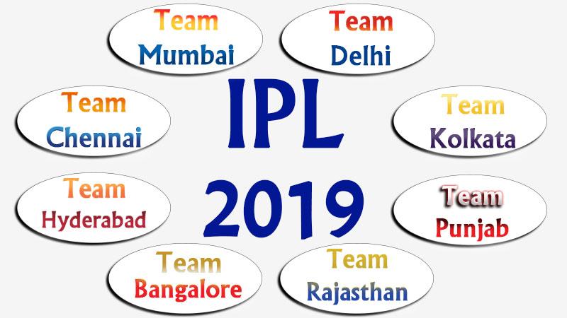 IPL 2019: Indian Premier League Schedule