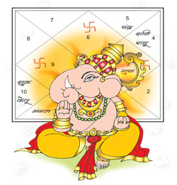 Special features of indian astrology