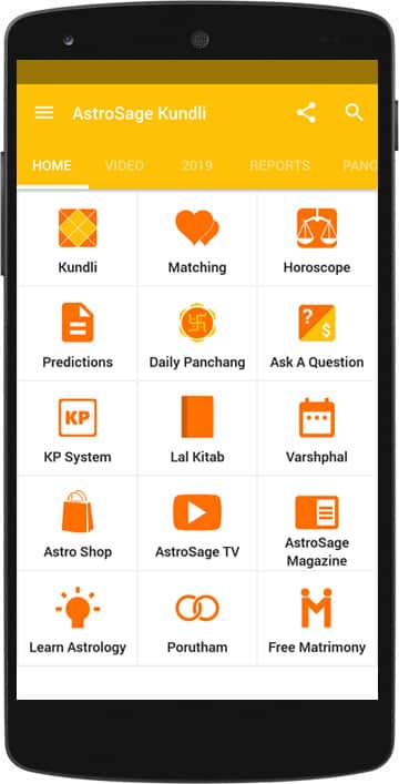 Free Horoscope & Astrology: Kundli Software Online- Vedic Astrology