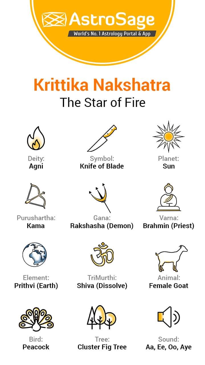 Krittika Nakshatra: Characteristics Of Male & Female