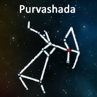 The symbol of Purva Shadha Nakshatra